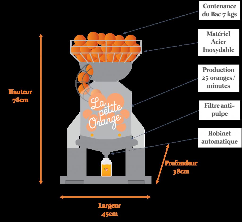 presse agrumes La petite Orange